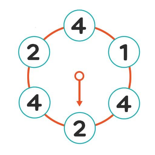 Clock Puzzle Game